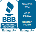 Relevant Insights, LLC BBB Business Review