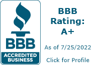 Buena Fortuna BBB Business Review